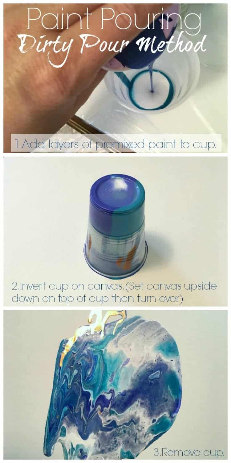 Step by step method for creating paint pouring art